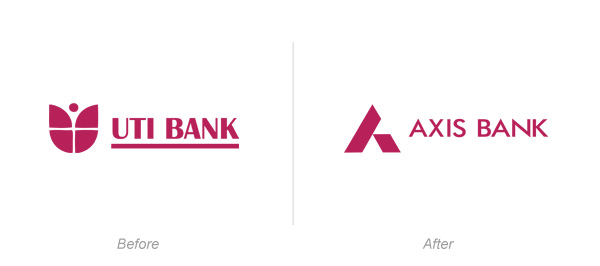 Axis bank forex card customer care toll free number