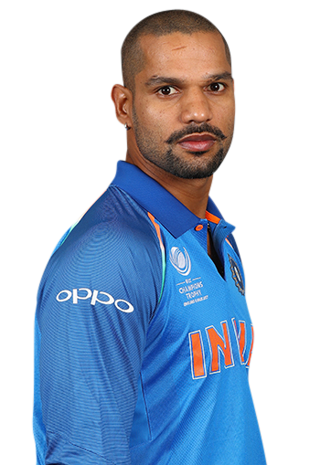 shikhar dhawan - photo #29